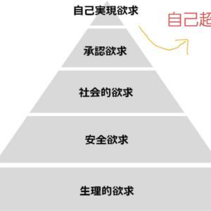 【人間理解をすれば幸せになれる】マズローの6段階欲求の安全欲求が大事