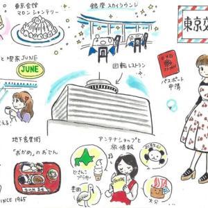 東京交通会館 銀座スカイラウンジ 回転レストランの思い出