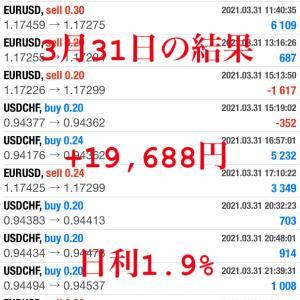 3月31日の結果 +19,688円
