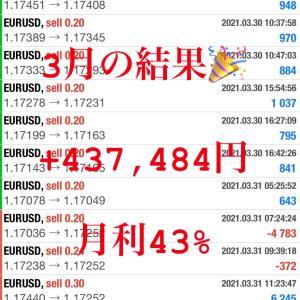 3月単月の結果  +437,484円  月利43%