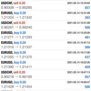 ユロドル爆発した5月10日から14日  週間+1,371,112円