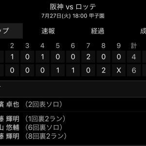 ソフト金メダルと佐藤輝2発と東京コロナ2848