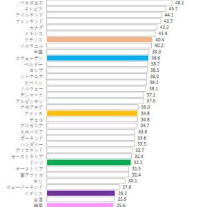 【教育】「かわいい子だけ指名しよう」「男のくせに」…教員のセクハラ訴え、静岡で81人…  [BFU★]