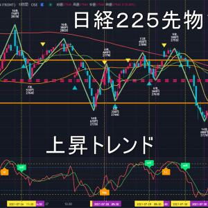 日経225先物2021年8/3(火)のトレンド判断