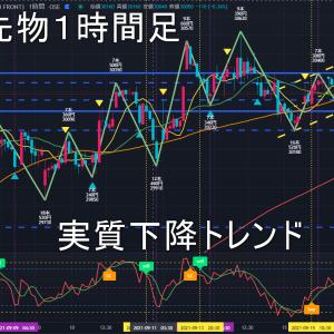 日経225先物2021年9/17(金)のトレンド判断