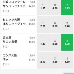 10BET J1リーグ賭け予想2021年4月18日