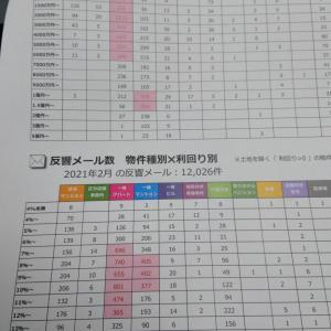 健美家お知らせレポート2021・3月号