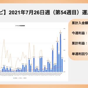 【FXトラリピ】2021年7月26日〜 54週目の運用実績 利益は¥90,148でした