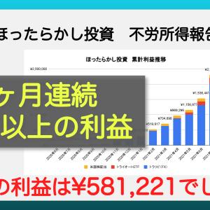 【ほったらかし投資】21年8月不労所得報告¥581,221の利益でした。