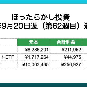 【ほったらかし投資】 2021年9月20日週 運用報告 利益は¥256,927でした