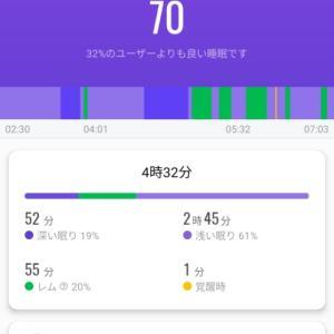 ゆるキャン1日目!