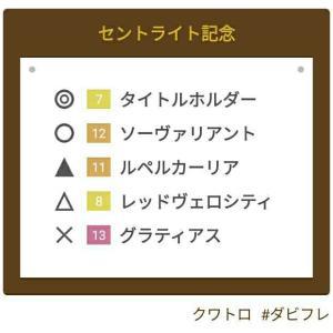 #朝日杯セントライト記念予想 #競馬予想 9/20(月曜)中山競馬場11レース