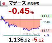 【7/27】相場雑感 中国株安が波及したら…
