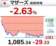 【7/30】相場雑感 恒例の月末株安健在で日本沈没!