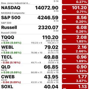 FOMC前に警戒モード(6月15日)