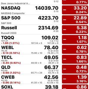 FOMCを迎えて(6月16日)