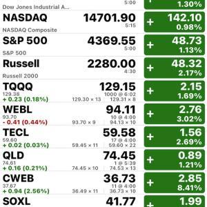 やはり強い米国株(7月9日)