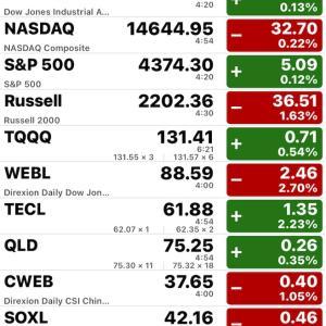 米国株は問題なし(7月14日)