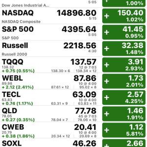 FOMC無事通過で反発