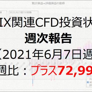 VIX関連CFD投資状況週次報告(2021年6月7日週)先週比:プラス72,992円