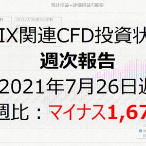 VIX関連CFD投資状況週次報告(2021年7月26日週)前週比:マイナス1,670円