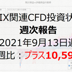 VIX関連CFD投資状況週次報告(2021年9月13日週)前週比:プラス10,595円