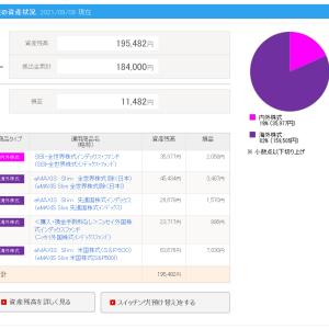 iDeCoは20年間で924万円になる?8カ月で11,482円増えました