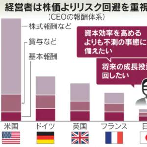 日本株を買う場合、大株主に経営陣が入ってる事を重視する理由