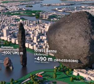 圧倒的サイズ…!小惑星&SFの巨大建造物の大きさを地球の尺度で比較してみた