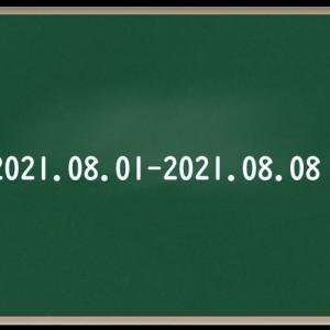 わたしのウォーキング記録(2021.8月①)