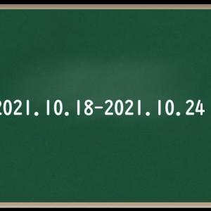 わたしのウォーキング記録(2021・10月④)