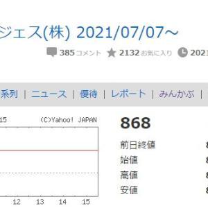 【速報】アンジェス(4563)年初来最安値更新!