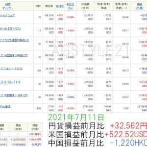 [高橋ダンおすすめ銘柄]長期ポートフォリオ日本株・国内ETF・海外ETF(7月編)