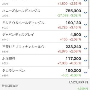 本日の株〜 記録。
