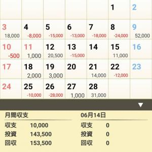 【2月収支】収支とフリートークを色々と!