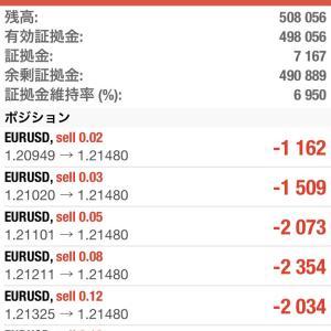 5月14日(金)WORLD FX EAトレード結果
