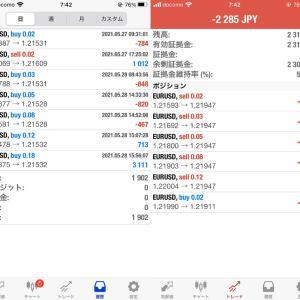 5月28日(金)WORLD FX EAトレード結果