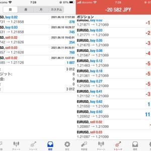 6月11日(金)WORLD FX EAトレード結果