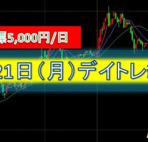 6/21(月)デイトレ結果 ±0円 持ち越し継続