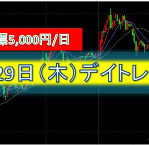 7/30(金)デイトレ結果 +1,270円 リバなし相場