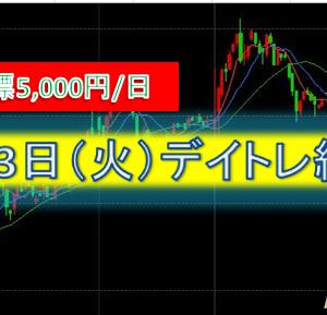 8/3(火)デイトレ結果 +2,944円 完全待ち型トレード