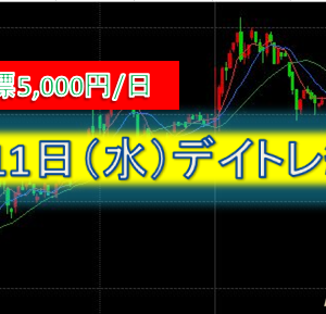 8/11(水)デイトレ結果 +10,910円
