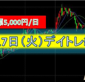 8/17(火)デイトレ結果 +5,145円 手数少な目
