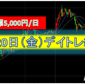 8/20(金)デイトレ結果 +3,767円 下げ止まらず