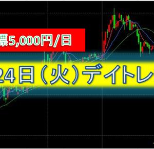 8/24(火)デイトレ結果 -3,893円 海運株で踏み上げ