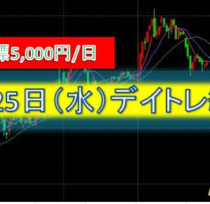 8/25(水)デイトレ結果 +4,127円 後場削る