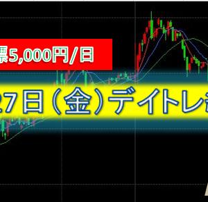 8/27(金)デイトレ結果 -2,228円 2戦2敗