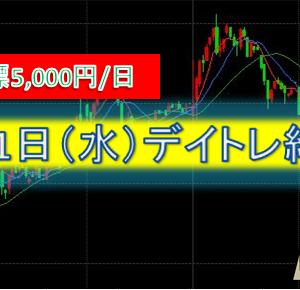 9/1(水)デイトレ結果 +2,387円 低位株CAICAで貫かれる