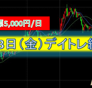 9/3(金)デイトレ結果 +14,958円 後場もボーナスタイム