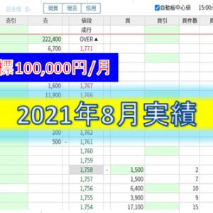 2021年8月度実績(21日間)+141,412円